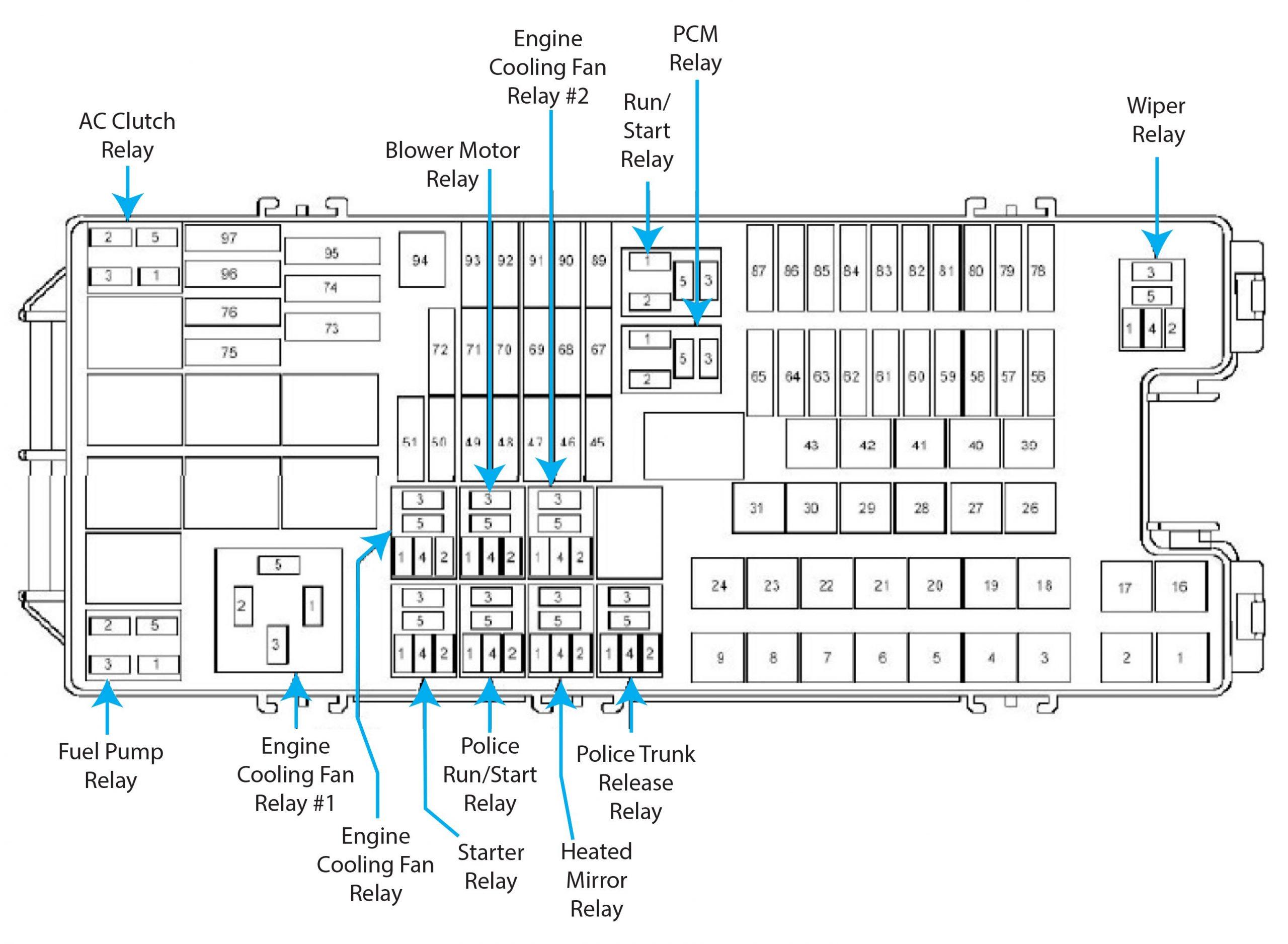 2017 ford taurus fuse diagram