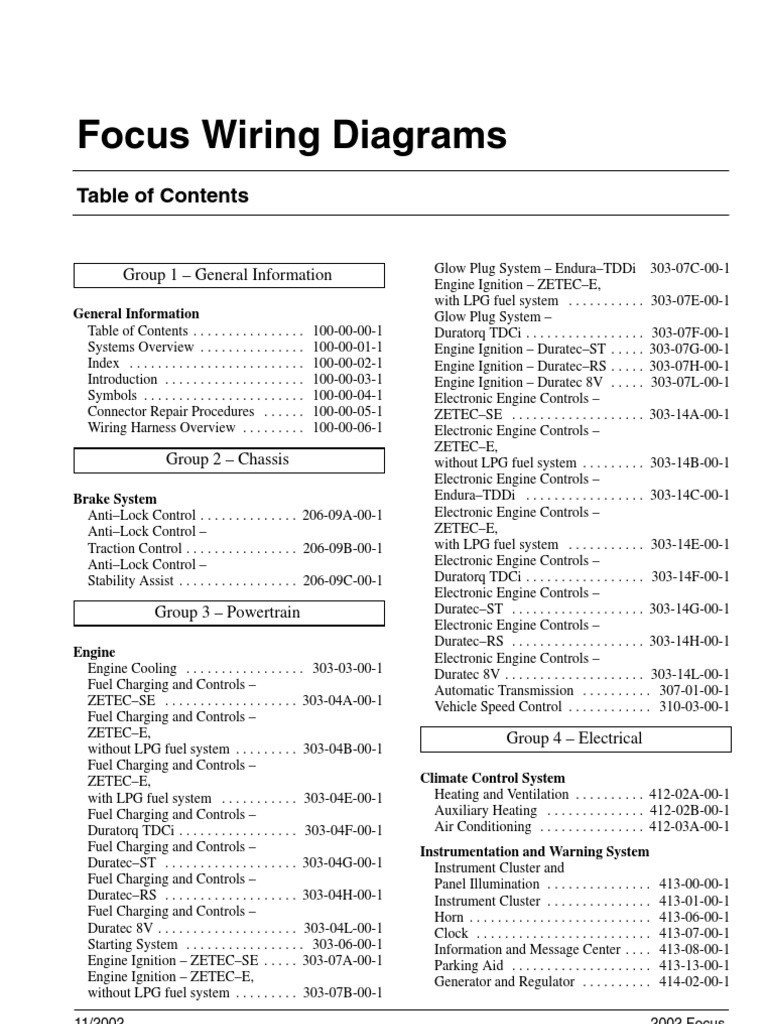 Focus Wires