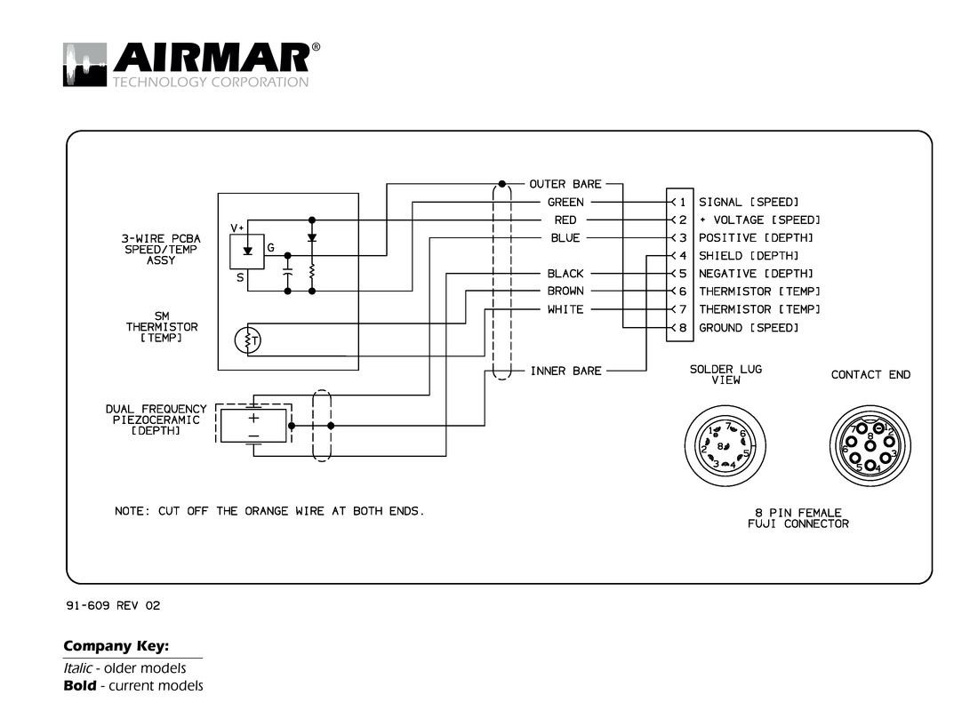garmin nuvi 760 wiring diagram