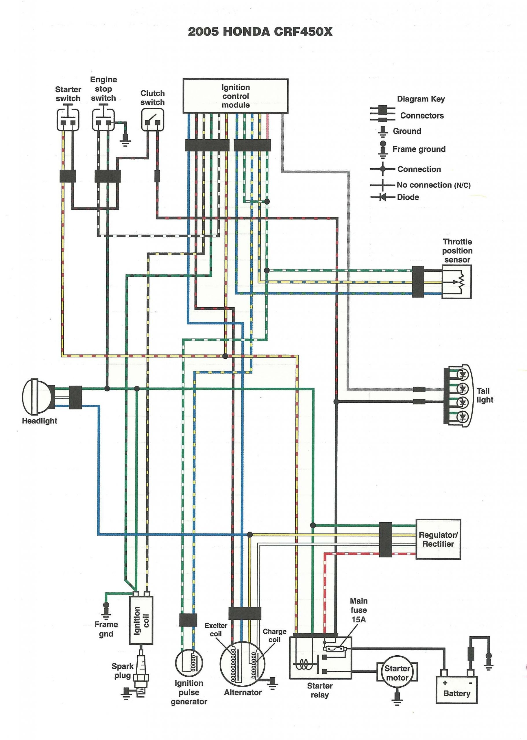 cr80 wiring diagram