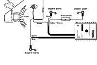 Predator 420 Ignition Wiring Diagram Elegant Diagram] Cdi Ignition Wiring Diagram 420cc Full Version Hd Quality ...